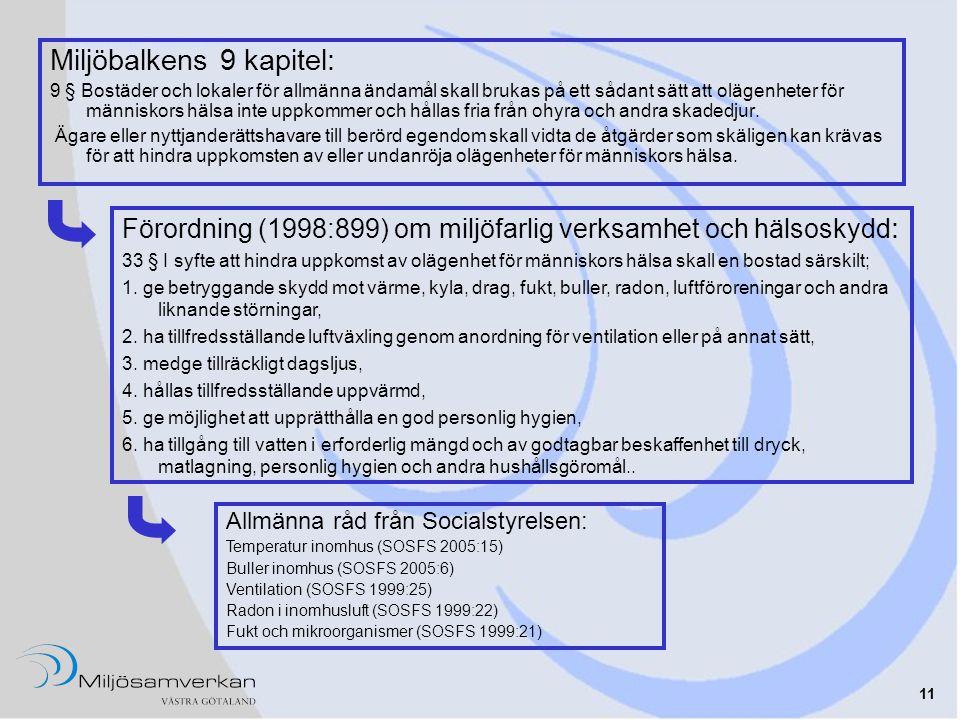 11 Exempel på regelhierarki Miljöbalkens 9 kapitel: 9 § Bostäder och lokaler för allmänna ändamål skall brukas på ett sådant sätt att olägenheter för människors hälsa inte uppkommer och hållas fria från ohyra och andra skadedjur.