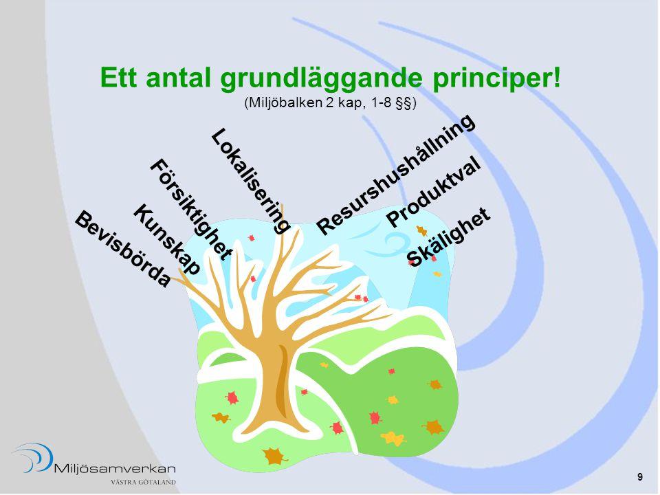 9 Ett antal grundläggande principer! (Miljöbalken 2 kap, 1-8 §§) Bevisbörda Kunskap Försiktighet Resurshushållning Produktval Skälighet Lokalisering