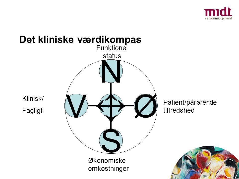 Det kliniske værdikompas ↕↔ NØSV ↔ ↕ Klinisk/ Fagligt Funktionel status Patient/pårørende tilfredshed Økonomiske omkostninger