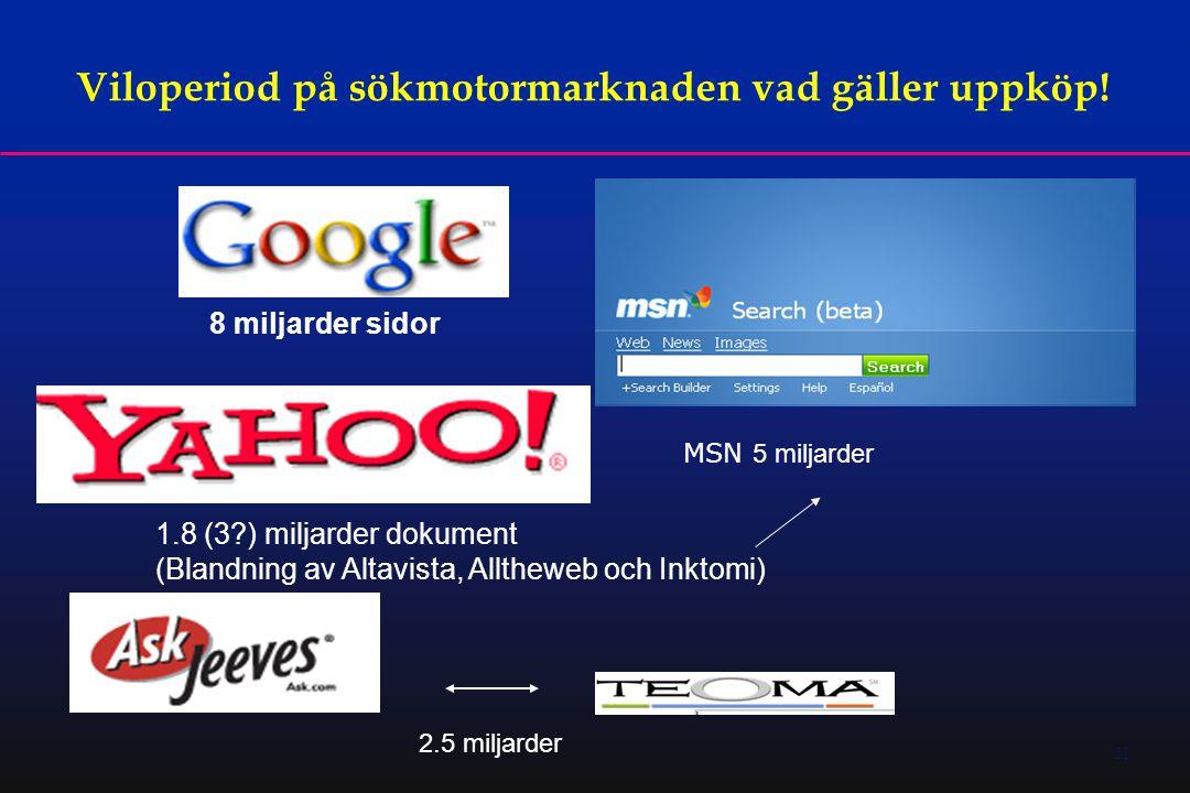 11 Viloperiod på sökmotormarknaden vad gäller uppköp.