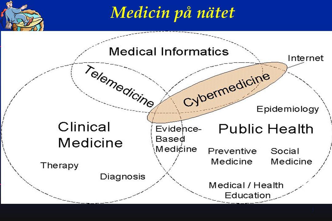 5 Medicin på nätet