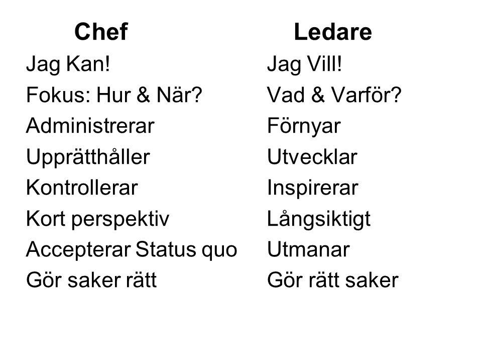 Chef Ledare Jag Kan!Jag Vill.Fokus: Hur & När?Vad & Varför.