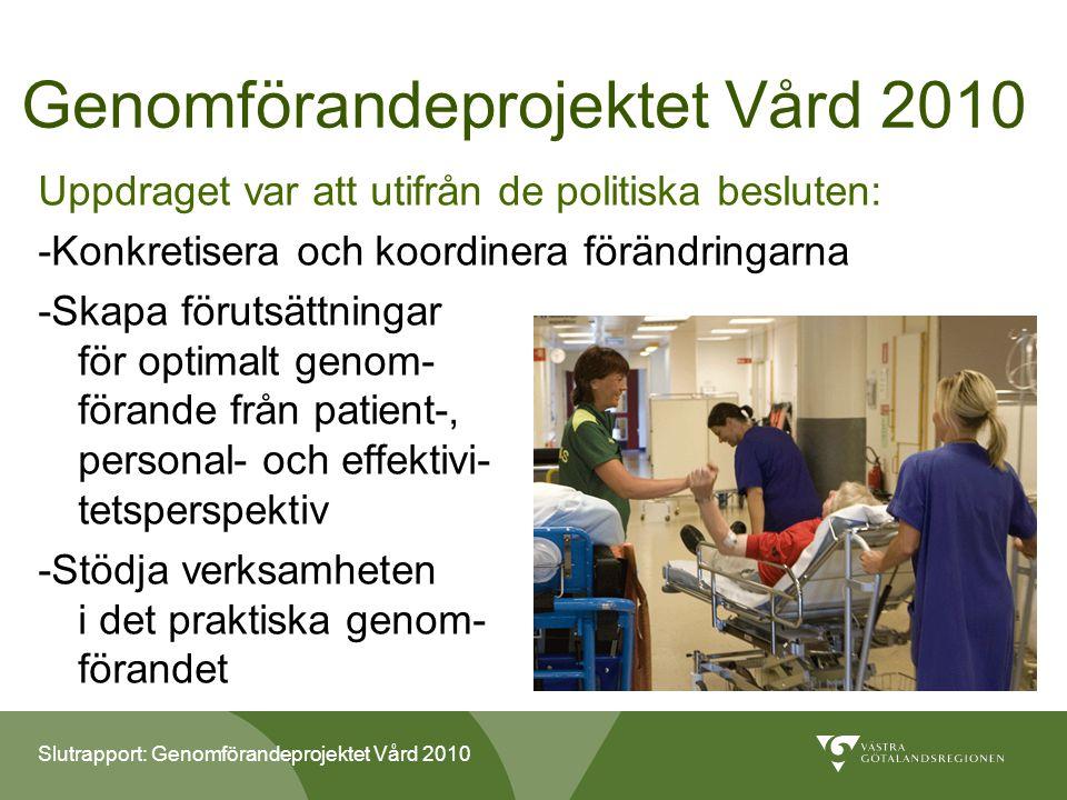 Slutrapport: Genomförandeprojektet Vård 2010 Genomförandeprojektet Vård 2010 Uppdraget var att utifrån de politiska besluten: -Konkretisera och koordinera förändringarna -Skapa förutsättningar för optimalt genom- förande från patient-, personal- och effektivi- tetsperspektiv -Stödja verksamheten i det praktiska genom- förandet
