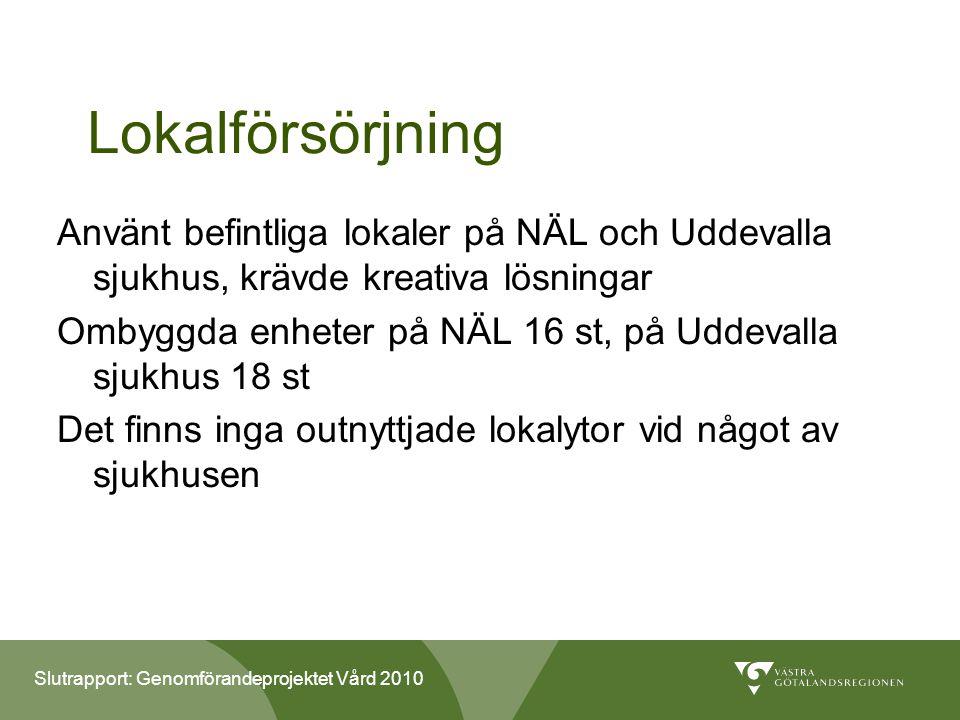 Slutrapport: Genomförandeprojektet Vård 2010 Lokalförsörjning Använt befintliga lokaler på NÄL och Uddevalla sjukhus, krävde kreativa lösningar Ombyggda enheter på NÄL 16 st, på Uddevalla sjukhus 18 st Det finns inga outnyttjade lokalytor vid något av sjukhusen