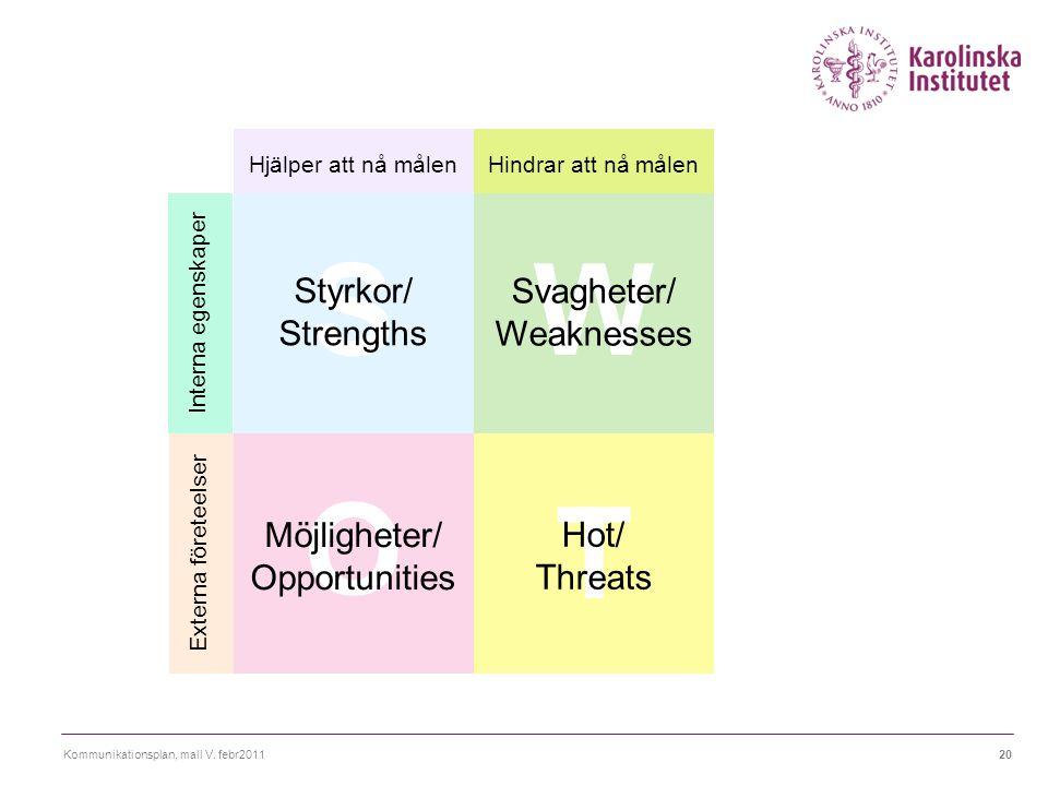 Kommunikationsplan, mall V. febr201120 S Styrkor/ Strengths W Svagheter/ Weaknesses O Möjligheter/ Opportunities T Hot/ Threats Hjälper att nå målen H