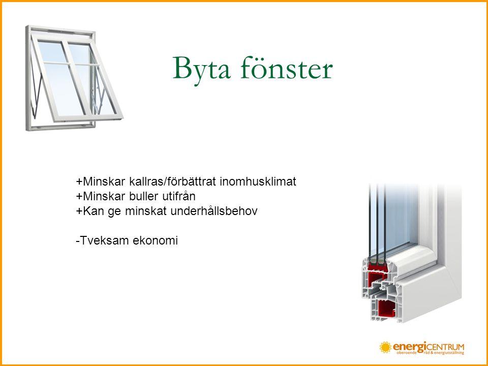 Byta fönster +Minskar kallras/förbättrat inomhusklimat +Minskar buller utifrån +Kan ge minskat underhållsbehov -Tveksam ekonomi