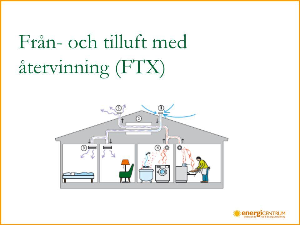 Från- och tilluft med återvinning (FTX)
