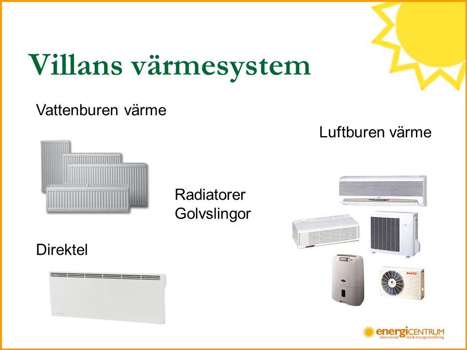 Villans värmesystem Vattenburen värme Luftburen värme Direktel Radiatorer Golvslingor