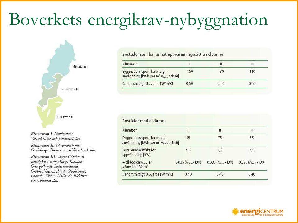 Boverkets energikrav-nybyggnation