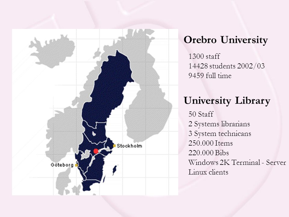Orebro University 1300 staff 14428 students 2002/03 9459 full time University Library 50 Staff 2 Systems librarians 3 System technicans 250.000 Items 220.000 Bibs Windows 2K Terminal - Server Linux clients