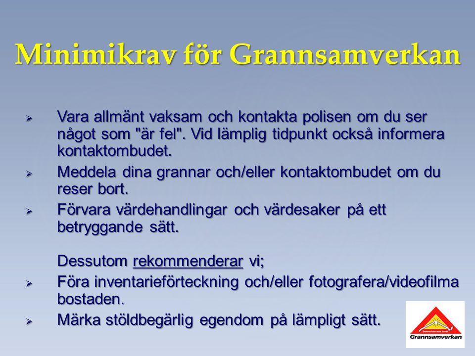 Minimikrav för Grannsamverkan  Vara allmänt vaksam och kontakta polisen om du ser något som