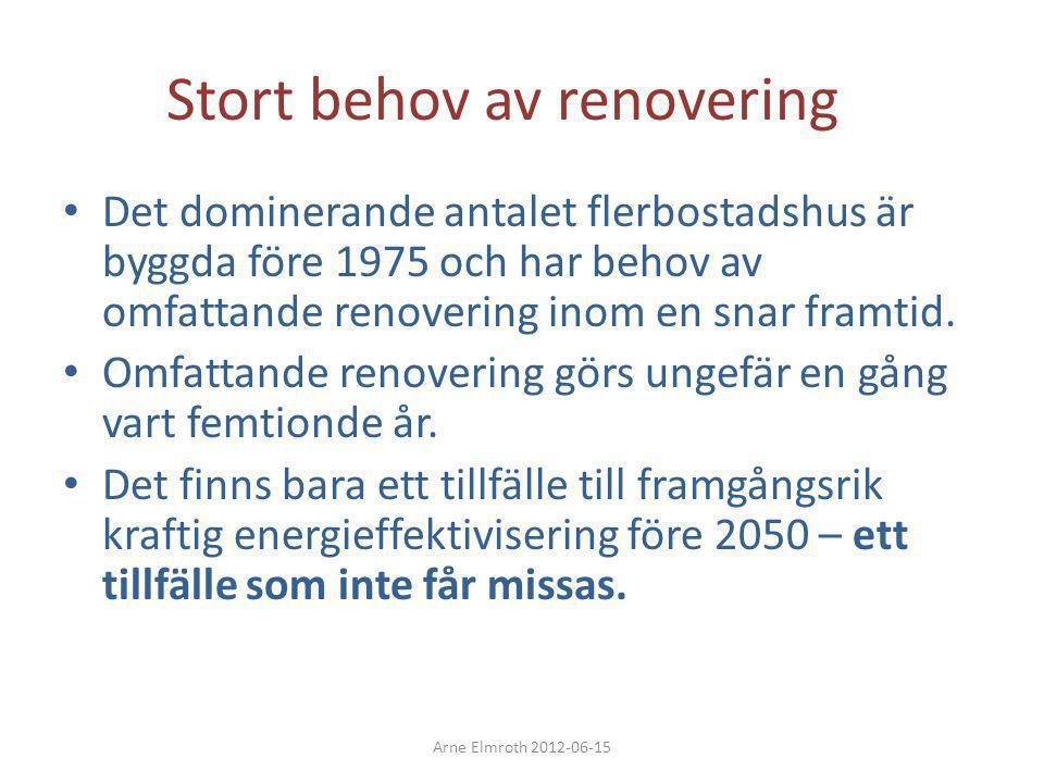 Stort behov av renovering • Det dominerande antalet flerbostadshus är byggda före 1975 och har behov av omfattande renovering inom en snar framtid. •
