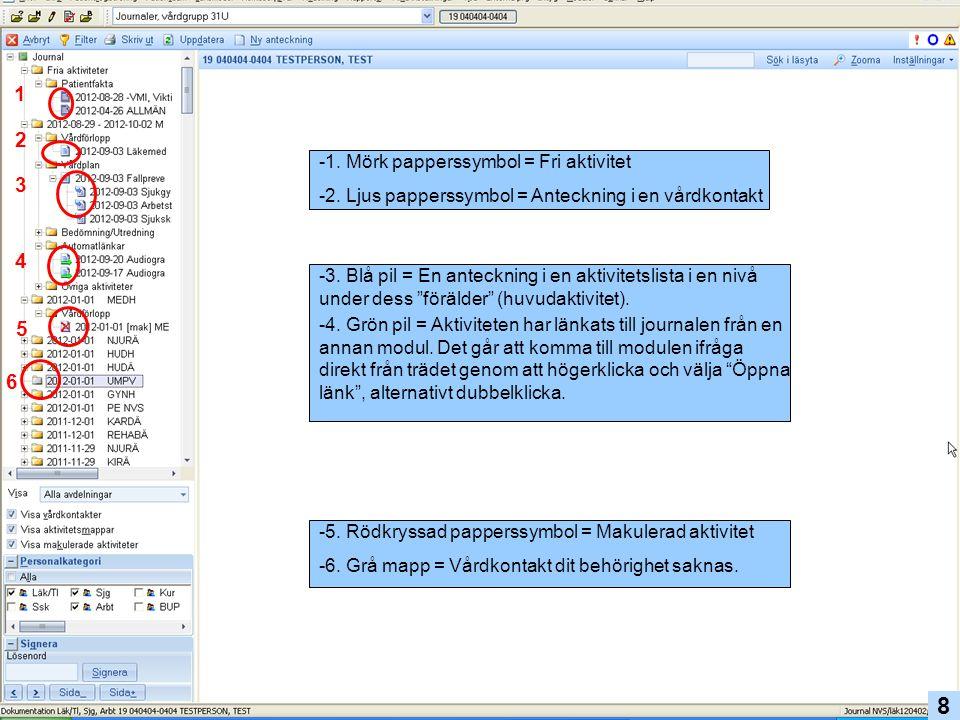 -1. Mörk papperssymbol = Fri aktivitet -2. Ljus papperssymbol = Anteckning i en vårdkontakt -3. Blå pil = En anteckning i en aktivitetslista i en nivå