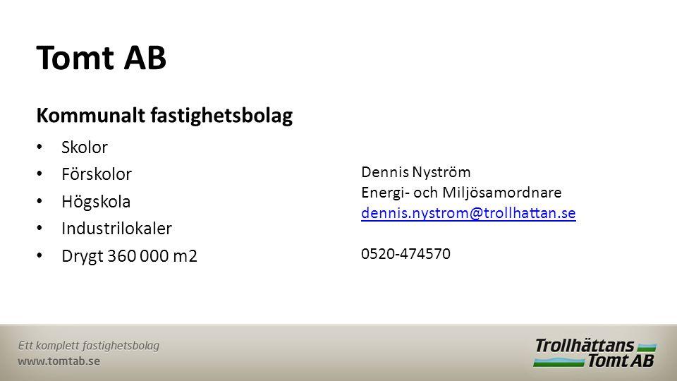 Tomt AB Kommunalt fastighetsbolag • Skolor • Förskolor • Högskola • Industrilokaler • Drygt 360 000 m2 Dennis Nyström Energi- och Miljösamordnare dennis.nystrom@trollhattan.se 0520-474570