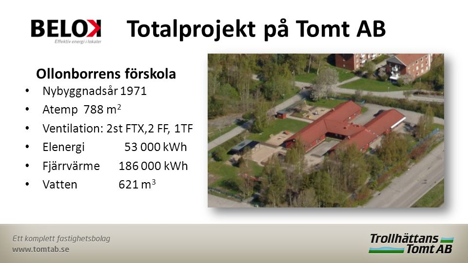 Totalprojekt på Tomt AB Ollonborrens förskola • Nybyggnadsår 1971 • Atemp 788 m 2 • Ventilation: 2st FTX,2 FF, 1TF • Elenergi 53 000 kWh • Fjärrvärme 186 000 kWh • Vatten 621 m 3