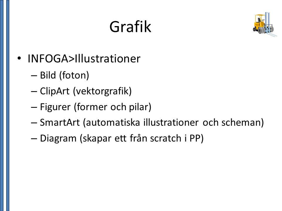Grafik • INFOGA>Illustrationer – Bild (foton) – ClipArt (vektorgrafik) – Figurer (former och pilar) – SmartArt (automatiska illustrationer och scheman