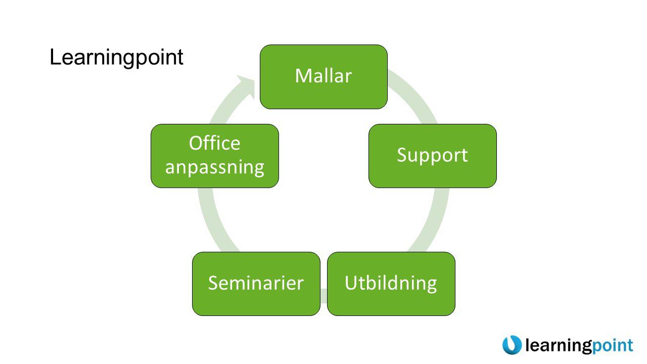 Nyheterna i Office 2013 Kontakt: Malin Dandenell epost: malin@learningpoint.se blogg: officemaster.se twitter: @MalinDandenell