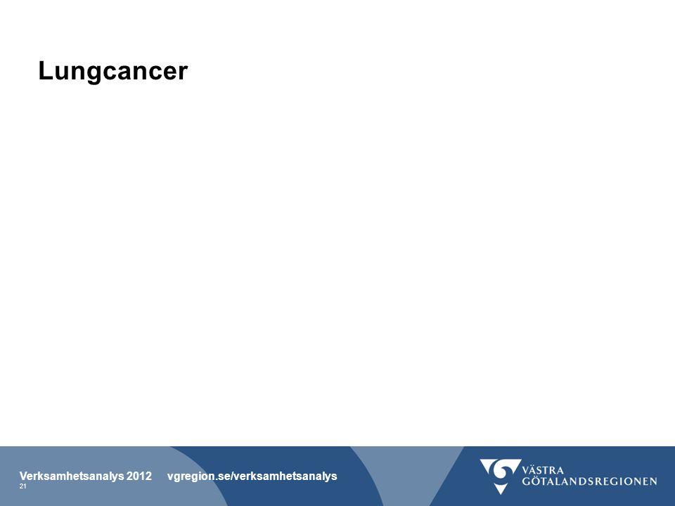 Lungcancer Verksamhetsanalys 2012 vgregion.se/verksamhetsanalys 21