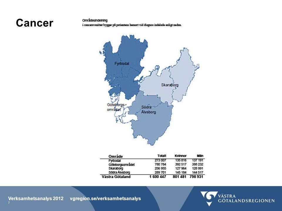 Indikator: 5-års relativ överlevnad vid ändtarmscancer Verksamhetsanalys 2012 vgregion.se/verksamhetsanalys 88 Fig I-64.