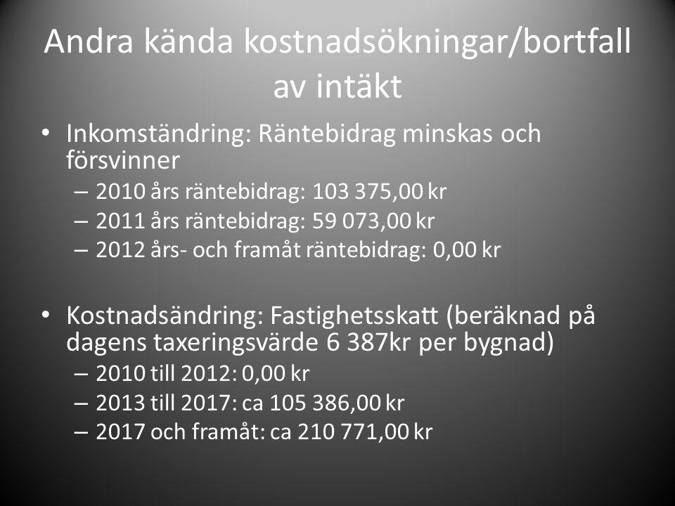 Andra kända kostnadsökningar/bortfall av intäkt • Inkomständring: Räntebidrag minskas och försvinner – 2010 års räntebidrag: 103 375,00 kr – 2011 års räntebidrag: 59 073,00 kr – 2012 års- och framåt räntebidrag: 0,00 kr • Kostnadsändring: Fastighetsskatt (beräknad på dagens taxeringsvärde 6 387kr per bygnad) – 2010 till 2012: 0,00 kr – 2013 till 2017: ca 105 386,00 kr – 2017 och framåt: ca 210 771,00 kr