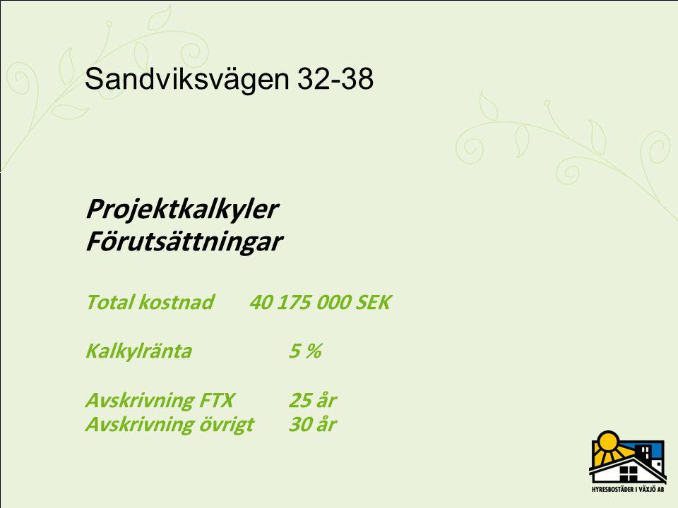 Kalkyl FTX ÅrVärmeenergiElenergiKallvattenVarmvattenRäntekostnadAvskrivningDriftskostnadUH-kostnad Restvärde resp.