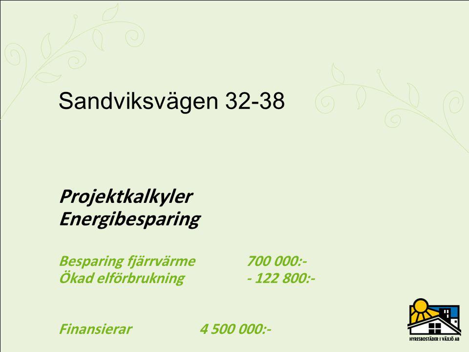 Projektkalkyler Standardhöjning Höjning enligt hyressättningssystemet125 :-/m2 Finansierar15 000 000:- Sandviksvägen 32-38