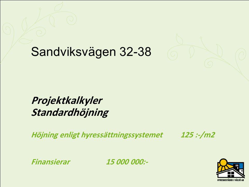 Projektkalkyler Underhåll Total kostnad40 175 000:- Nybyggda lägenheter 2 160 000 Energibesparing 4 500 000 Standardhöjning15 000 000 Underhåll18 515 000 Sandviksvägen 32-38