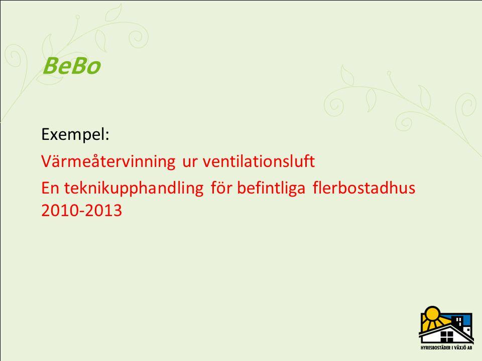 BeBo Exempel: Värmeåtervinning ur ventilationsluft Utmaning: från produkt till systemnivå