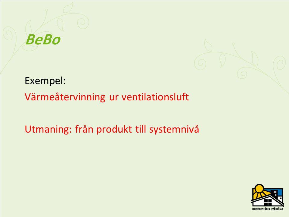 BeBo Exempel: Värmeåtervinning ur ventilationsluft Systemlösning med FTX respektive frånluftsvärmepump