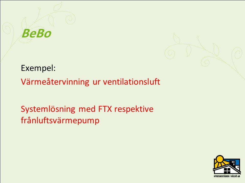 BeBo Exempel: Värmeåtervinning ur ventilationsluft Ringar på vattnet: Fler beställare, fler entreprenörer och fler tillverkare som tar fram bra produkter