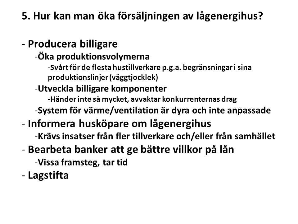 5. Hur kan man öka försäljningen av lågenergihus? - Producera billigare -Öka produktionsvolymerna -Svårt för de flesta hustillverkare p.g.a. begränsni