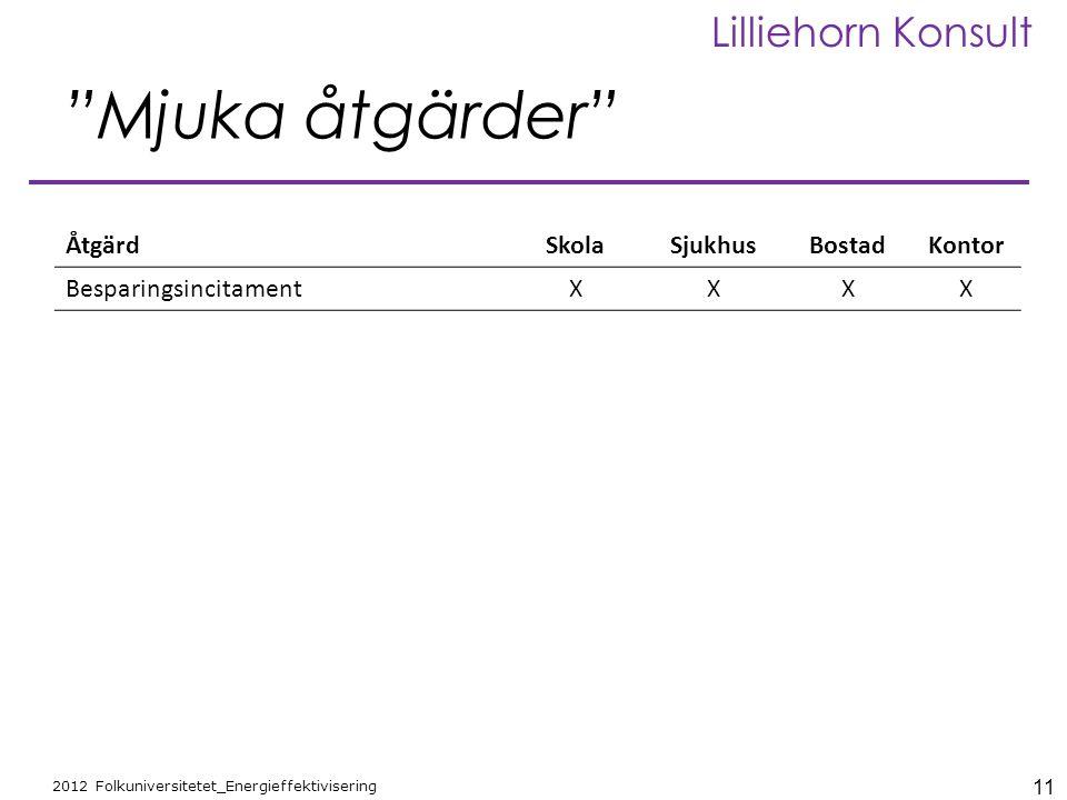 """11 2012 Folkuniversitetet_Energieffektivisering Lilliehorn Konsult """"Mjuka åtgärder"""" ÅtgärdSkolaSjukhusBostadKontor BesparingsincitamentXXXX"""