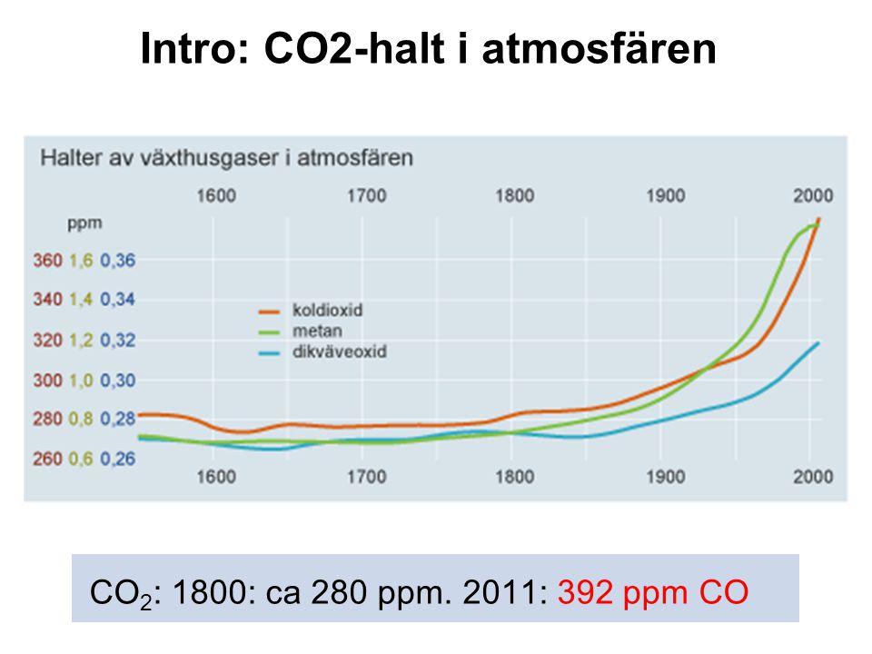 Energieffektivitet 1.Ekodesignkrav: Antal produkter 4.