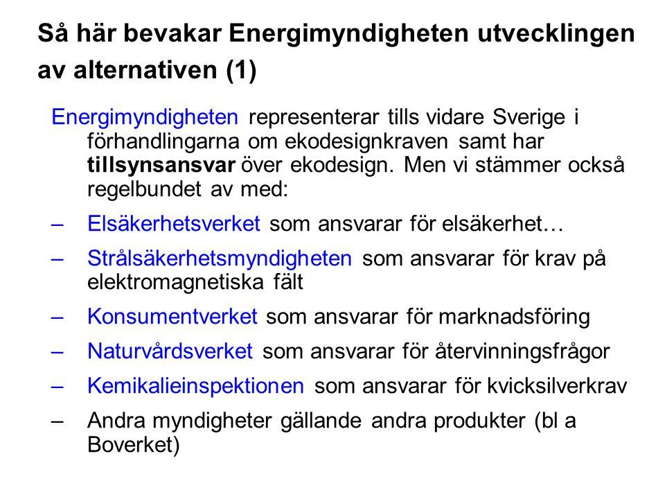 Så här bevakar Energimyndigheten utvecklingen av alternativen (1) Energimyndigheten representerar tills vidare Sverige i förhandlingarna om ekodesignk