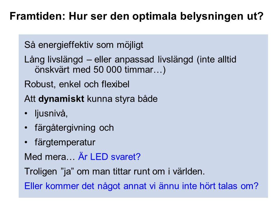 Framtiden: Hur ser den optimala belysningen ut? Så energieffektiv som möjligt Lång livslängd – eller anpassad livslängd (inte alltid önskvärt med 50 0