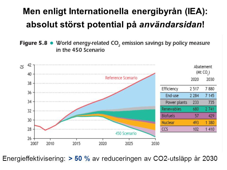 Mål satta av EU till år 2020: De så kallade 20-20-20 målen •Produktionssidan: 20 % av primärenergin ska utgöras av Förnybar energi •Användarsidan: Energieffektivisering ska göra att den så kallade primärenergi-användning minskar med 20% (ej bindande mål) •Minskade utsläpp av klimatgaser med 20 % (upp till 30 % diskuteras) Tanken är att minska miljöbelastningen samtidigt som man sparar pengar och minskar beroendet av energiimport (security of supply)