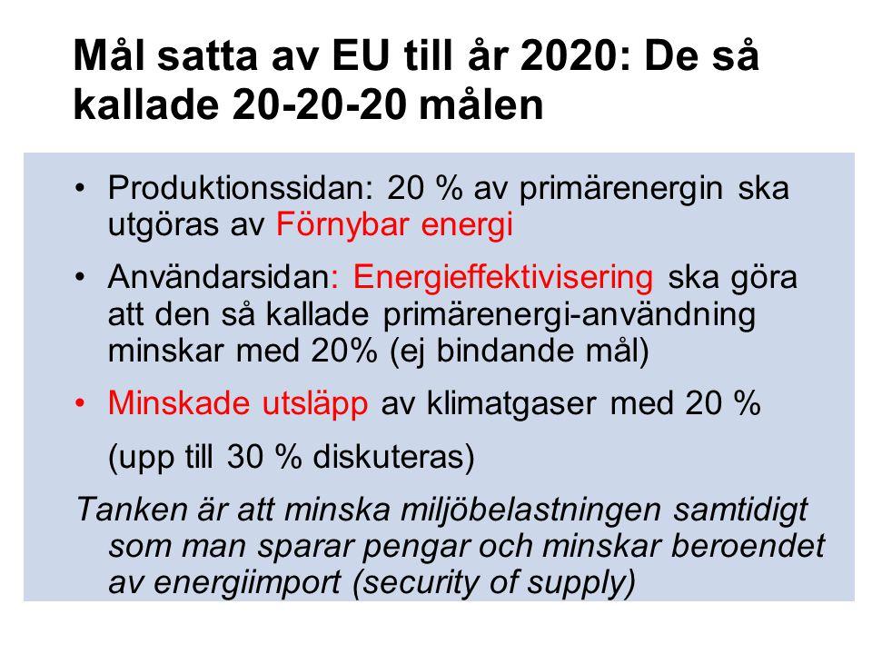 Mål satta av EU till år 2020: De så kallade 20-20-20 målen •Produktionssidan: 20 % av primärenergin ska utgöras av Förnybar energi •Användarsidan: Ene