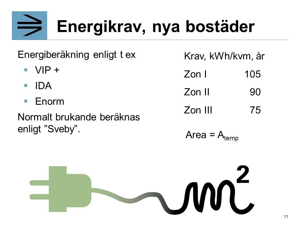 """Energiberäkning enligt t ex  VIP +  IDA  Enorm Normalt brukande beräknas enligt """"Sveby"""". Krav, kWh/kvm, år Zon I105 Zon II 90 Zon III 75 Energikrav"""
