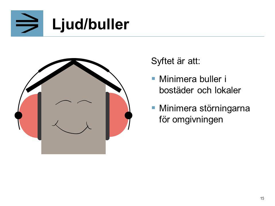 Ljud/buller Syftet är att:  Minimera buller i bostäder och lokaler  Minimera störningarna för omgivningen 15