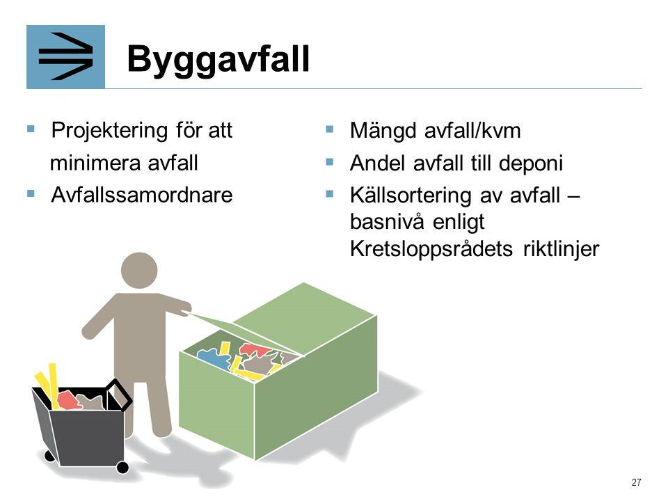 Byggavfall  Projektering för att minimera avfall  Avfallssamordnare  Mängd avfall/kvm  Andel avfall till deponi  Källsortering av avfall – basniv