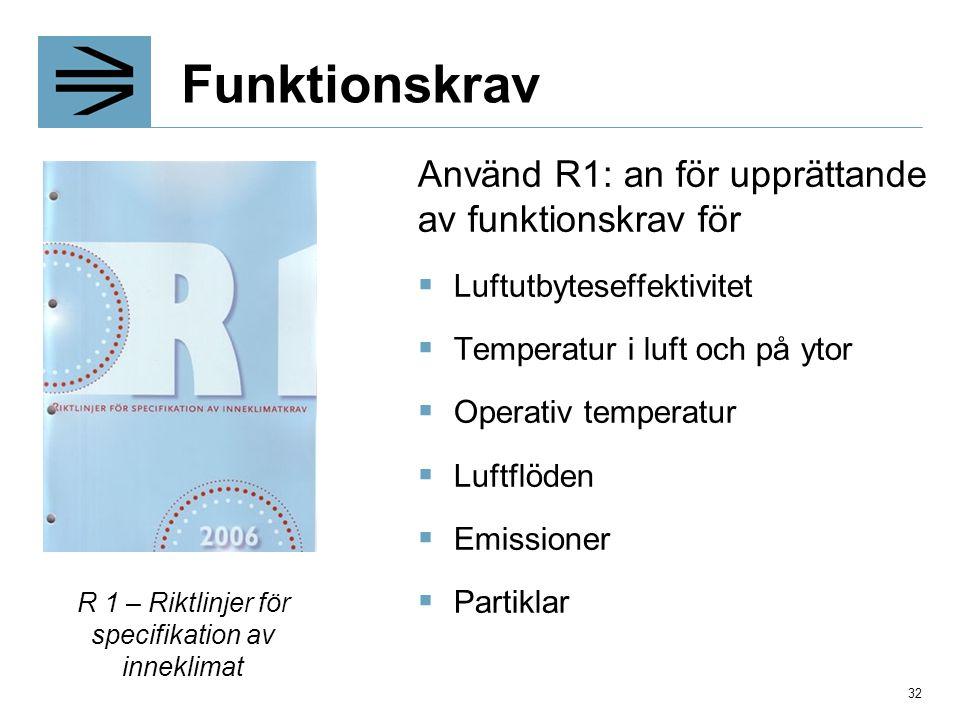 Funktionskrav Använd R1: an för upprättande av funktionskrav för  Luftutbyteseffektivitet  Temperatur i luft och på ytor  Operativ temperatur  Luf