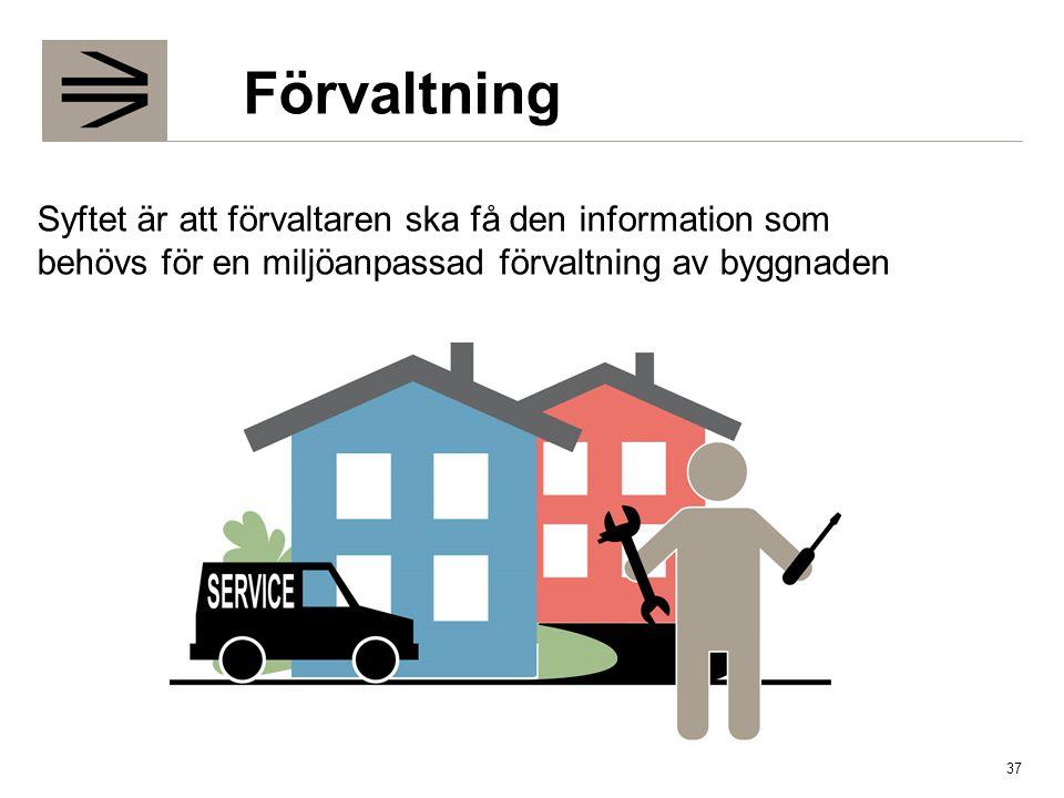37 Förvaltning Syftet är att förvaltaren ska få den information som behövs för en miljöanpassad förvaltning av byggnaden