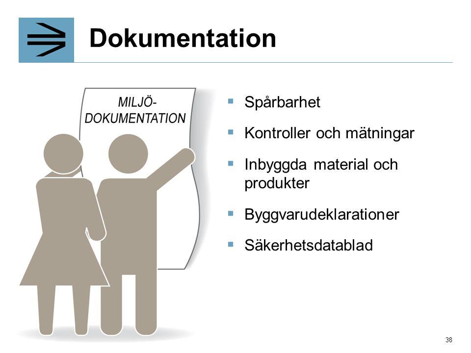 Dokumentation  Spårbarhet  Kontroller och mätningar  Inbyggda material och produkter  Byggvarudeklarationer  Säkerhetsdatablad 38