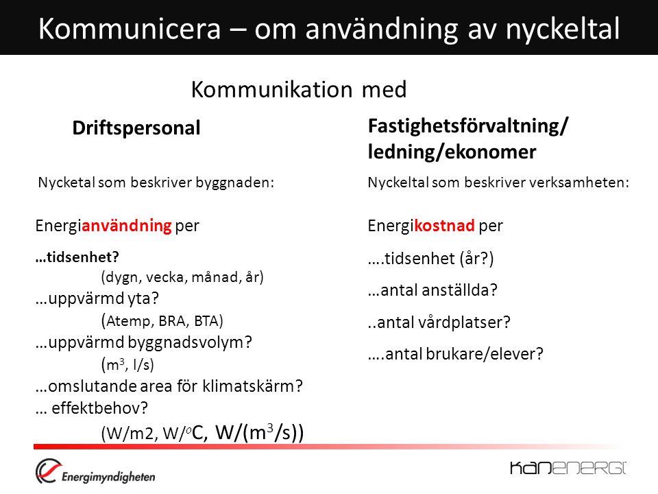 Kommunicera – om användning av nyckeltal Kommunikation med Fastighetsförvaltning/ ledning/ekonomer Driftspersonal Energianvändning per …tidsenhet.