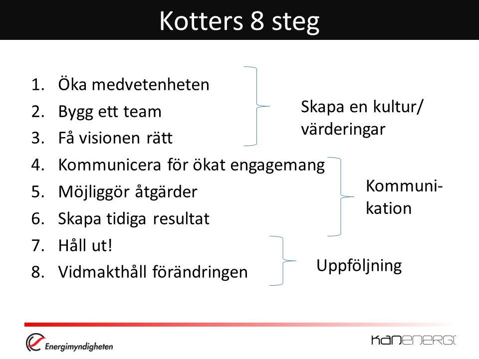 Kotters 8 steg 1.Öka medvetenheten 2.Bygg ett team 3.Få visionen rätt 4.Kommunicera för ökat engagemang 5.Möjliggör åtgärder 6.Skapa tidiga resultat 7.Håll ut.