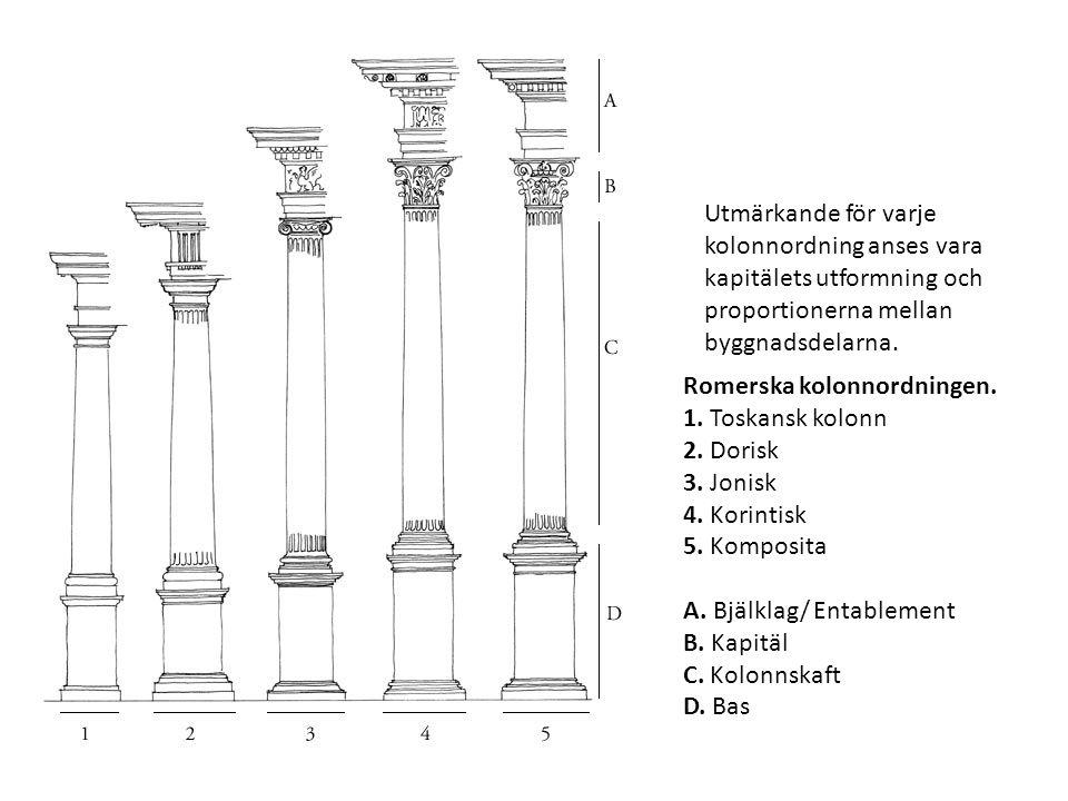 Utmärkande för varje kolonnordning anses vara kapitälets utformning och proportionerna mellan byggnadsdelarna. Romerska kolonnordningen. 1. Toskansk k