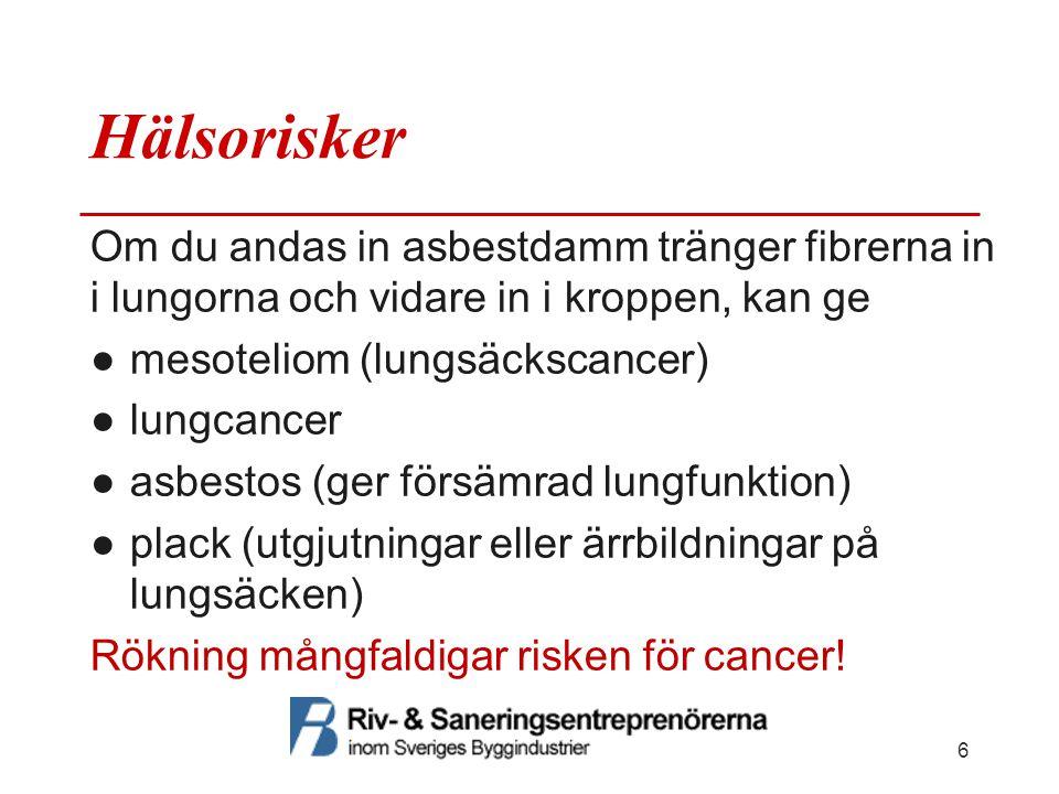Hälsorisker Om du andas in asbestdamm tränger fibrerna in i lungorna och vidare in i kroppen, kan ge ●mesoteliom (lungsäckscancer) ●lungcancer ●asbest