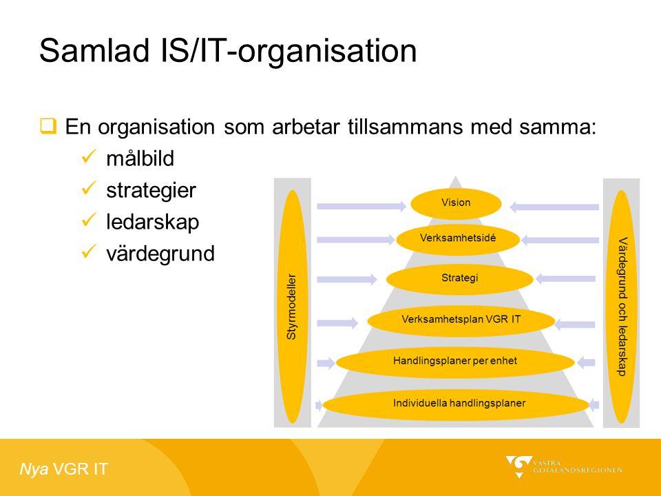 Nya VGR IT Samlad IS/IT-organisation  En organisation som arbetar tillsammans med samma:  målbild  strategier  ledarskap  värdegrund