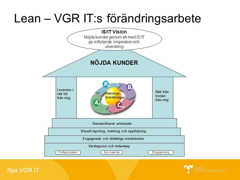 Nya VGR IT Lean – VGR IT:s förändringsarbete Professionalism Värdegrund och ledarskap ServiceandaEngagemang Engagerade och delaktiga medarbetare Visue