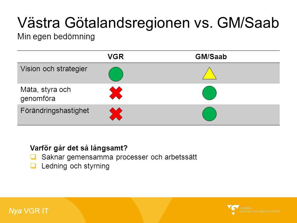 Nya VGR IT Västra Götalandsregionen vs. GM/Saab Min egen bedömning VGRGM/Saab Vision och strategier Mäta, styra och genomföra Förändringshastighet Var